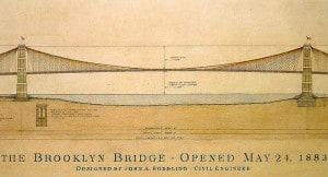 Poster: The Bridge Opens